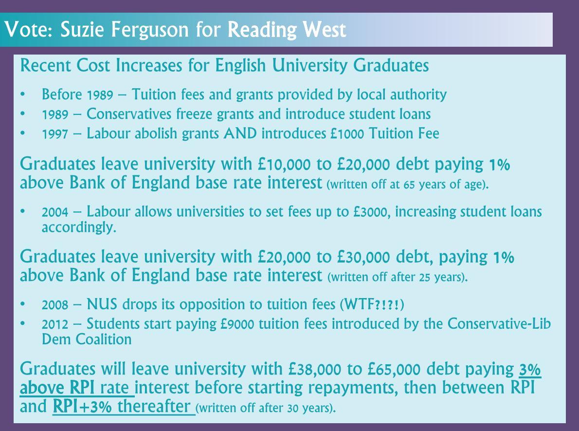 Uni Fees History